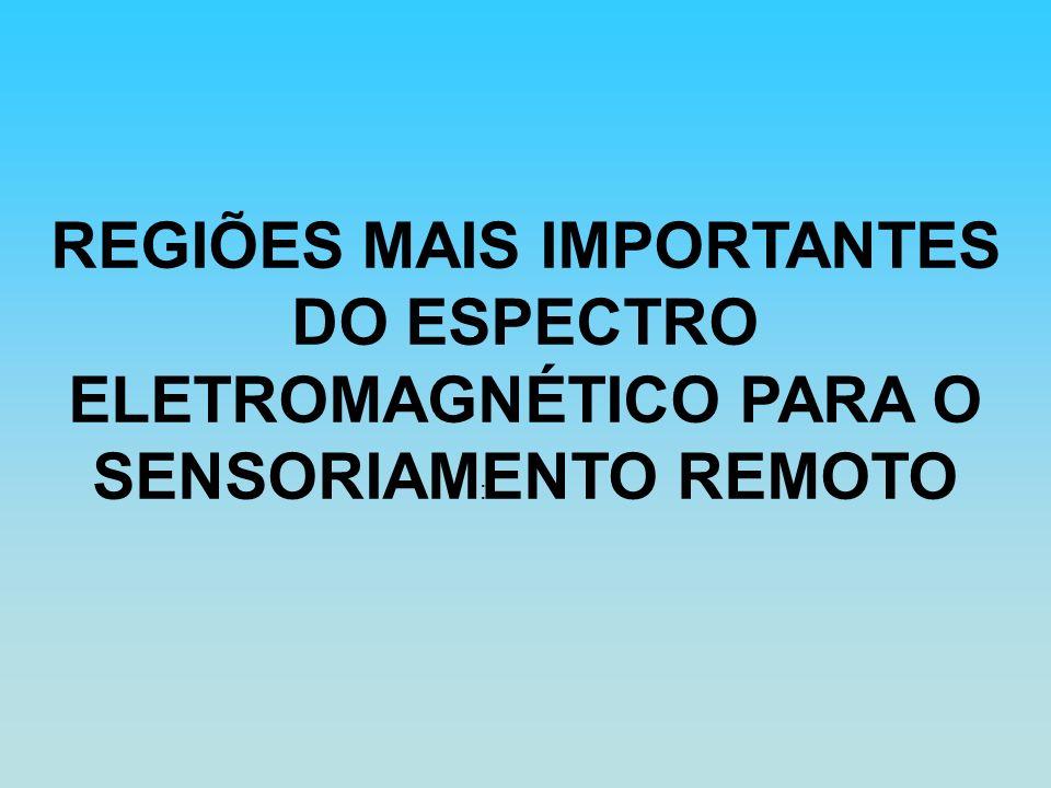 REGIÕES MAIS IMPORTANTES DO ESPECTRO ELETROMAGNÉTICO PARA O SENSORIAMENTO REMOTO