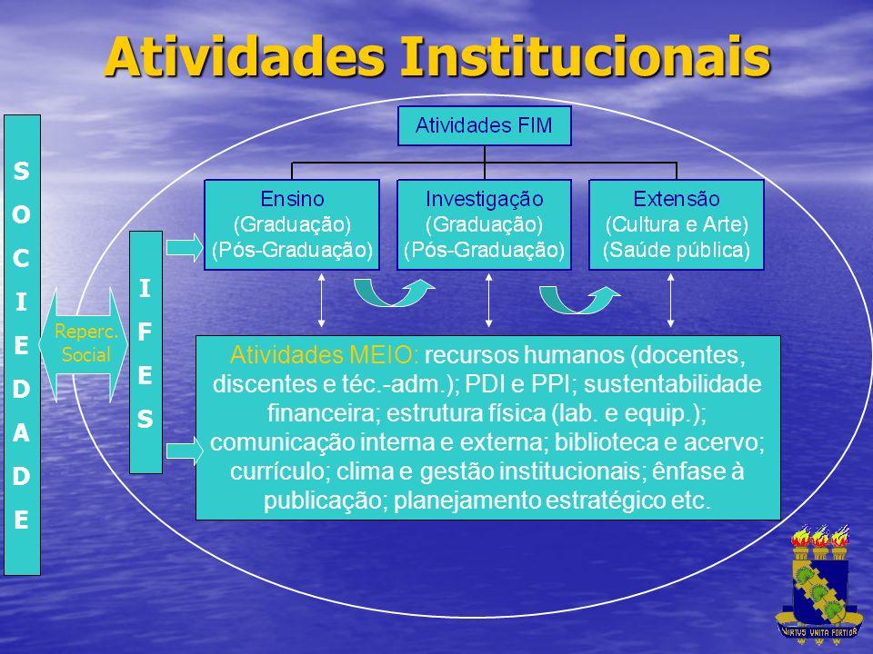 Atividades Institucionais