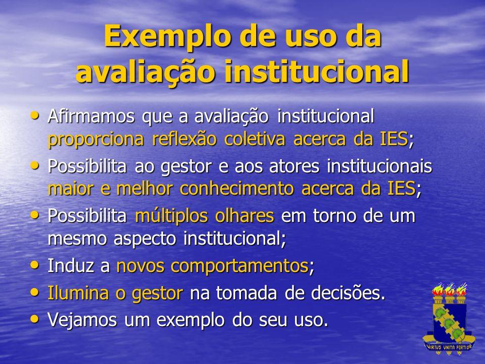 Exemplo de uso da avaliação institucional
