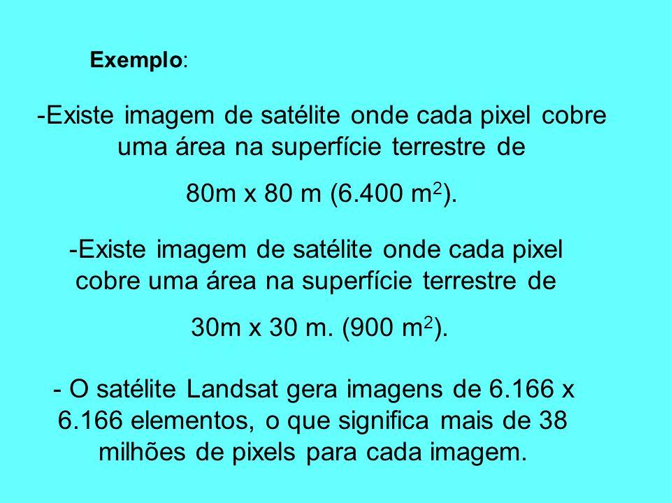 Exemplo: Existe imagem de satélite onde cada pixel cobre uma área na superfície terrestre de. 80m x 80 m (6.400 m2).