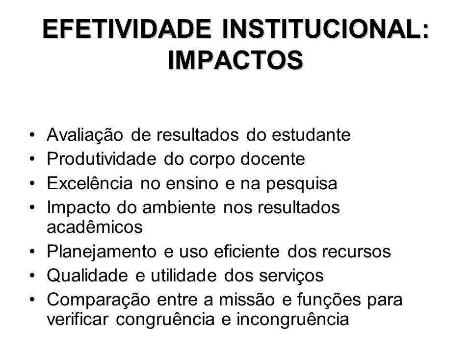 EFETIVIDADE INSTITUCIONAL: IMPACTOS