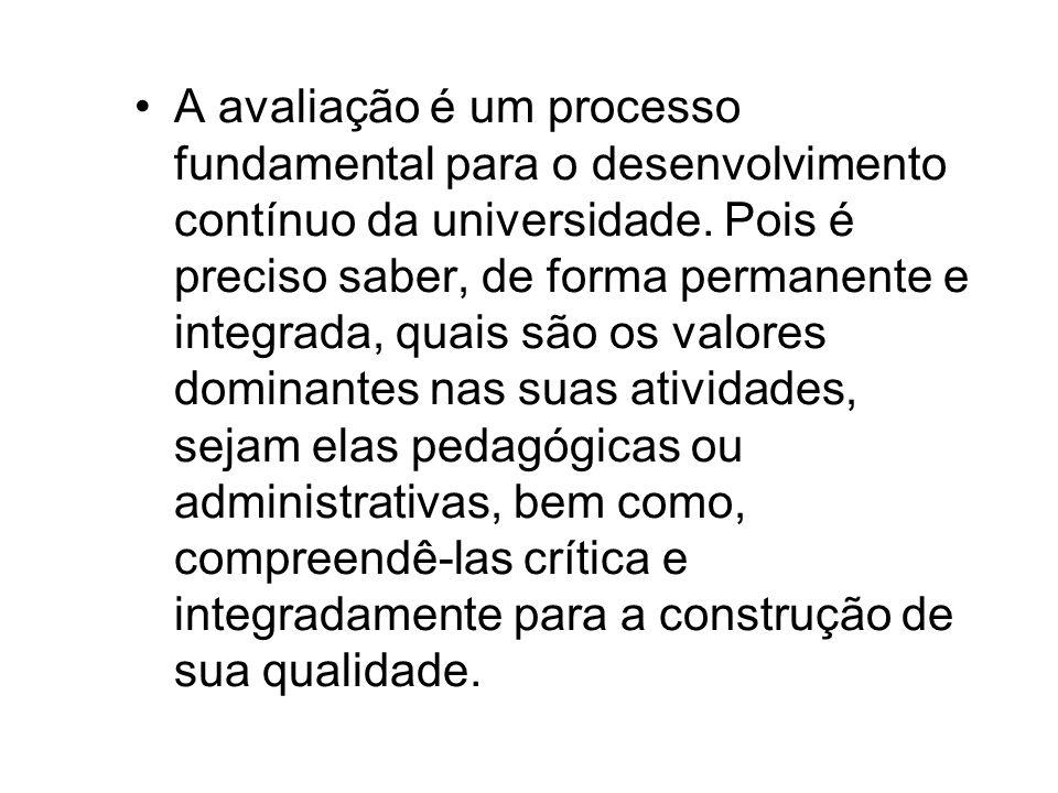 A avaliação é um processo fundamental para o desenvolvimento contínuo da universidade.