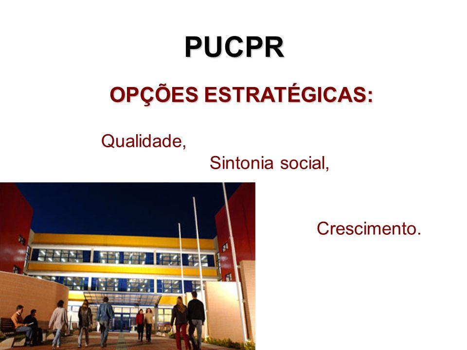 PUCPR OPÇÕES ESTRATÉGICAS: Qualidade, Sintonia social, Crescimento.
