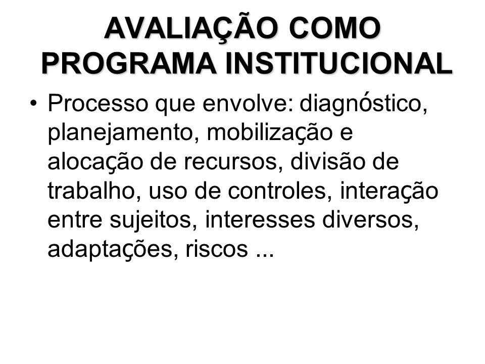 AVALIAÇÃO COMO PROGRAMA INSTITUCIONAL