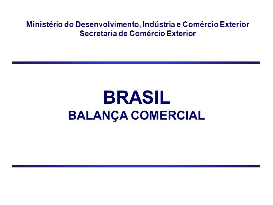 BRASIL BALANÇA COMERCIAL