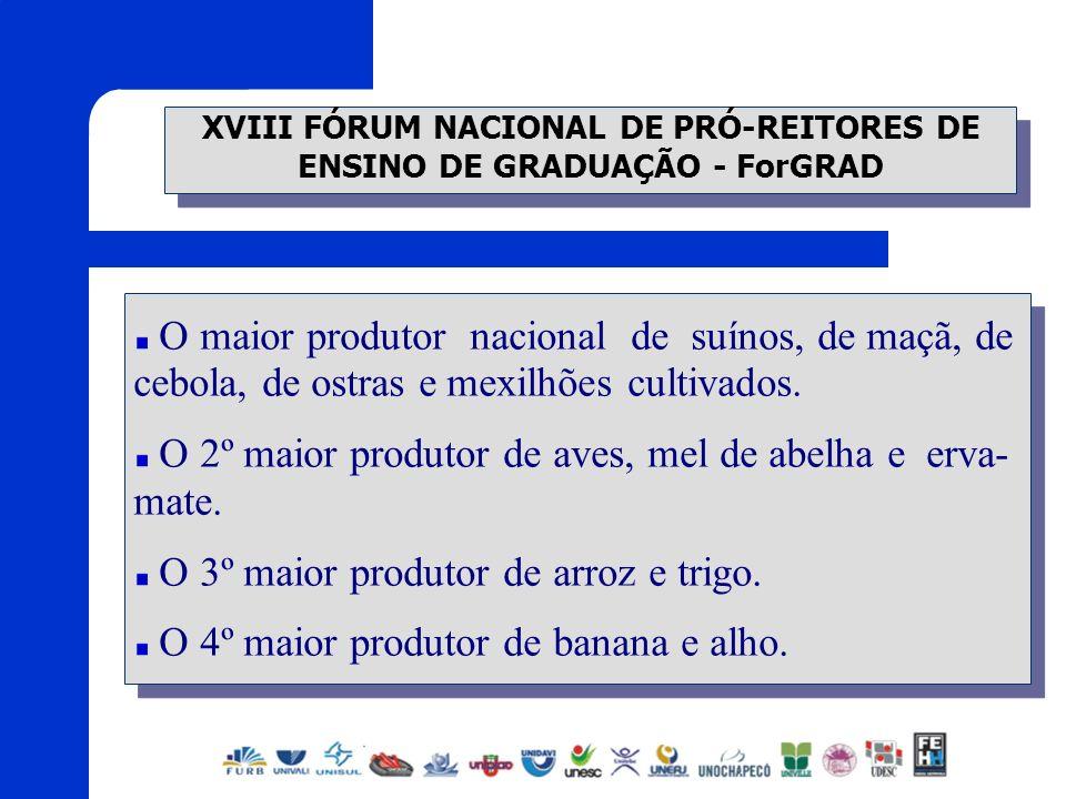 XVIII FÓRUM NACIONAL DE PRÓ-REITORES DE ENSINO DE GRADUAÇÃO - ForGRAD