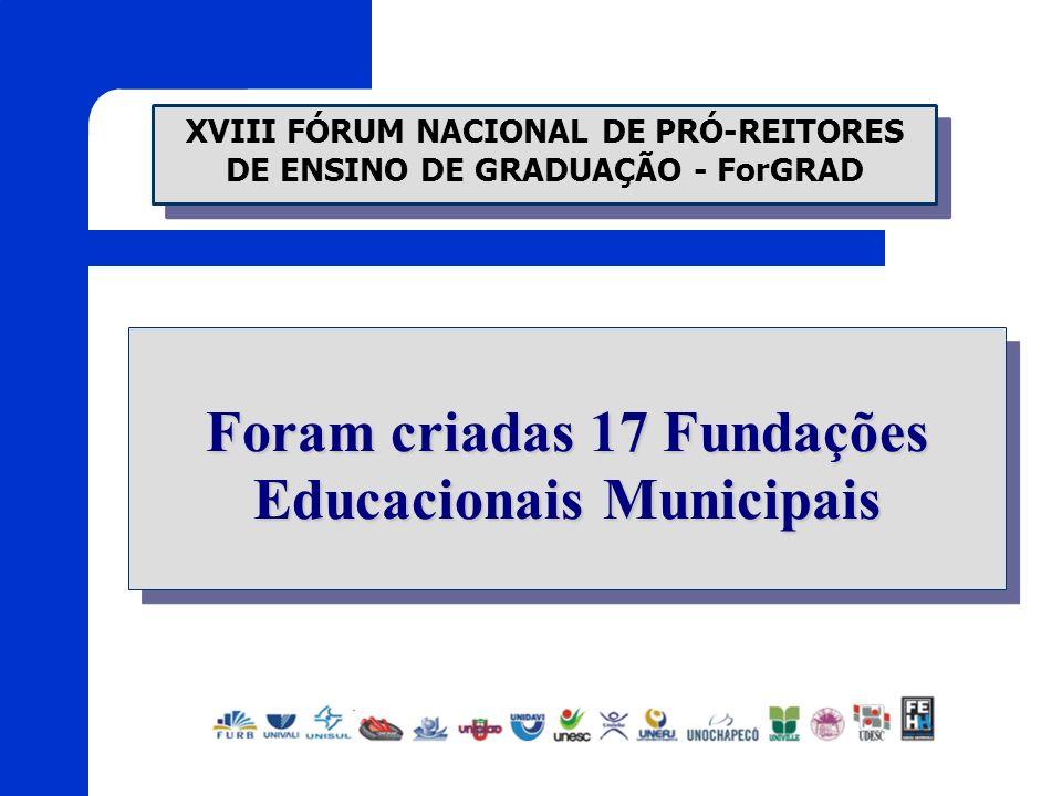 Foram criadas 17 Fundações Educacionais Municipais