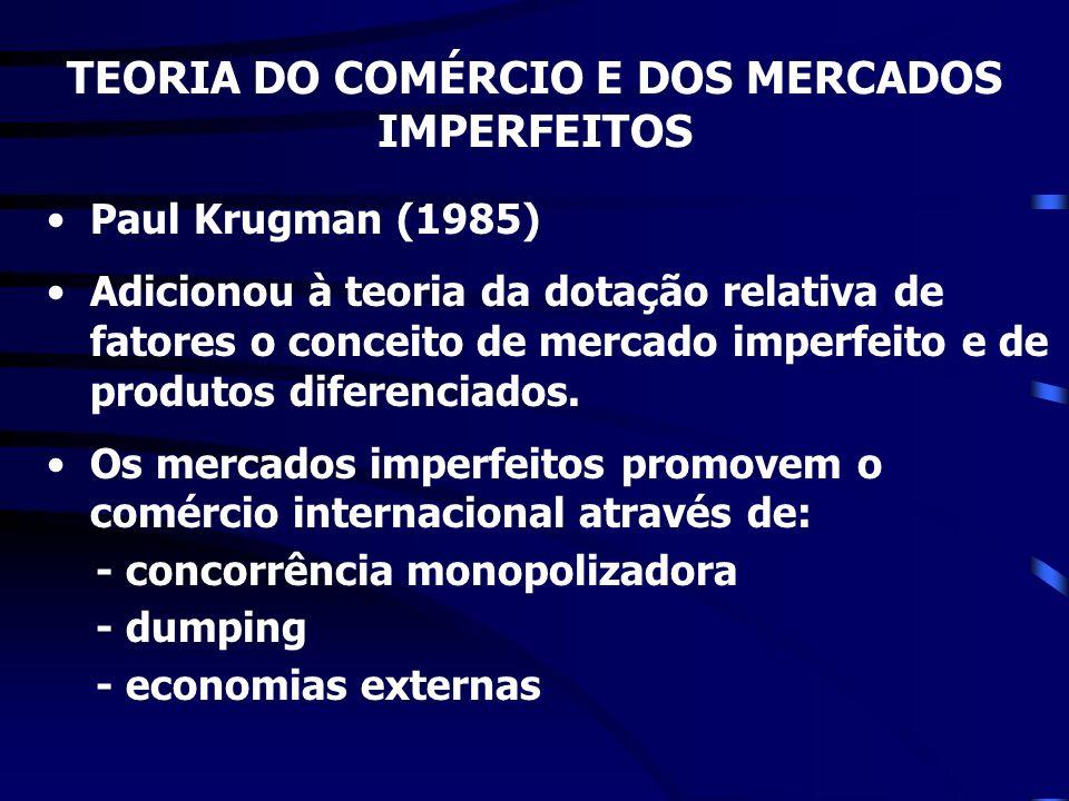 TEORIA DO COMÉRCIO E DOS MERCADOS IMPERFEITOS