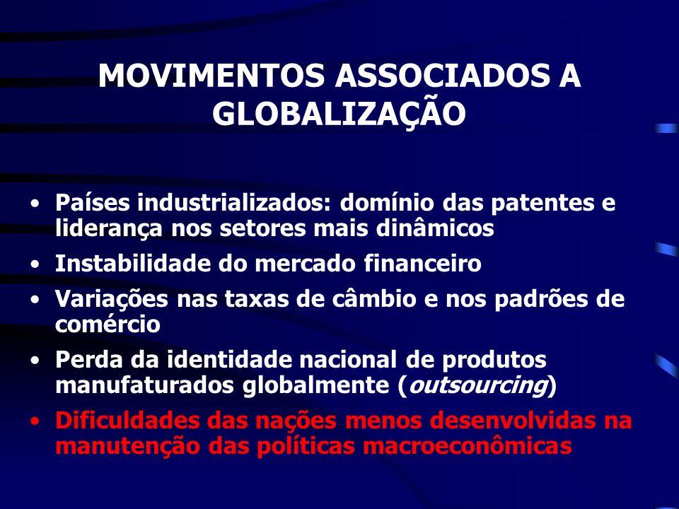 MOVIMENTOS ASSOCIADOS A GLOBALIZAÇÃO
