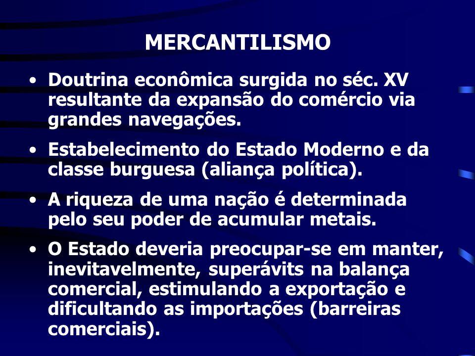 MERCANTILISMO Doutrina econômica surgida no séc. XV resultante da expansão do comércio via grandes navegações.