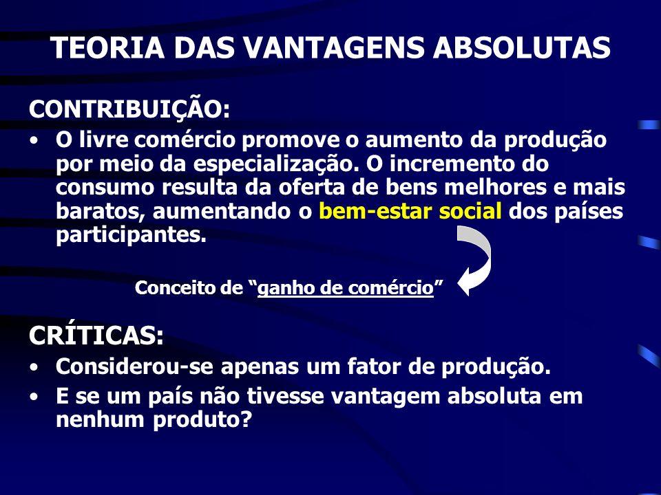 TEORIA DAS VANTAGENS ABSOLUTAS