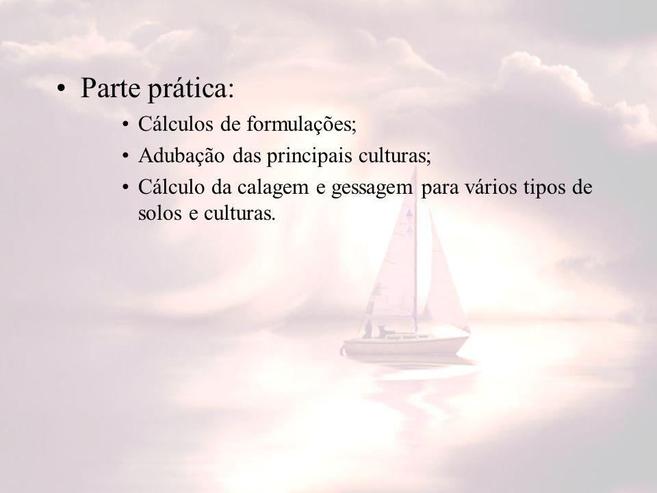 Parte prática: Cálculos de formulações;