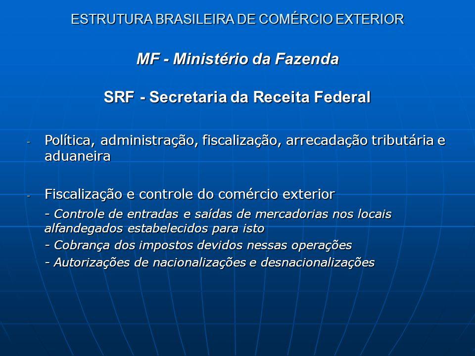 ESTRUTURA BRASILEIRA DE COMÉRCIO EXTERIOR