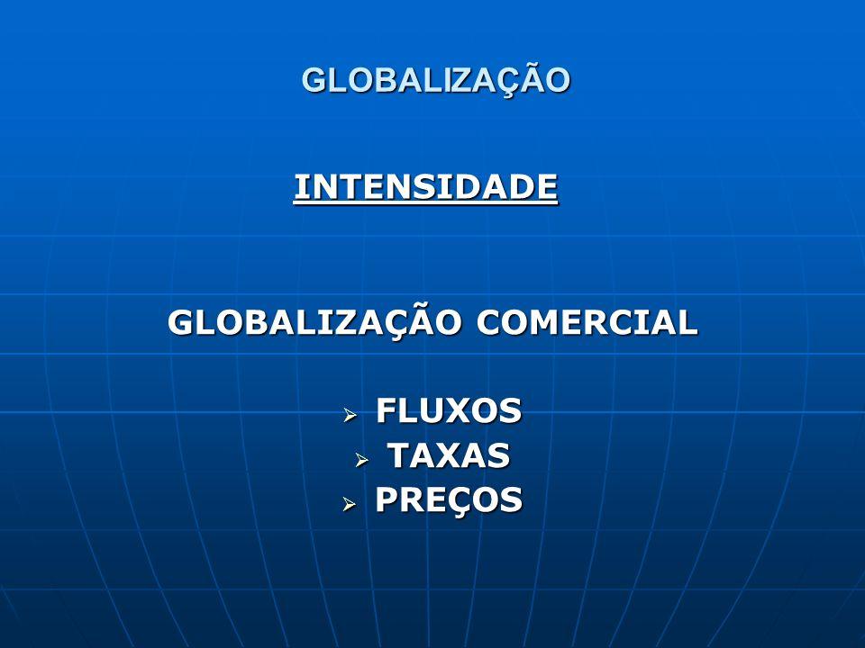 GLOBALIZAÇÃO COMERCIAL