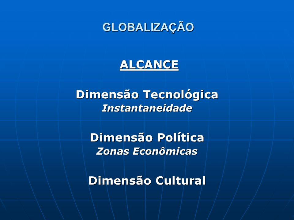 GLOBALIZAÇÃO ALCANCE Dimensão Tecnológica Dimensão Política