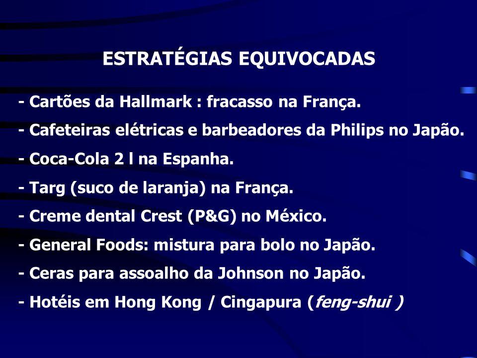 ESTRATÉGIAS EQUIVOCADAS