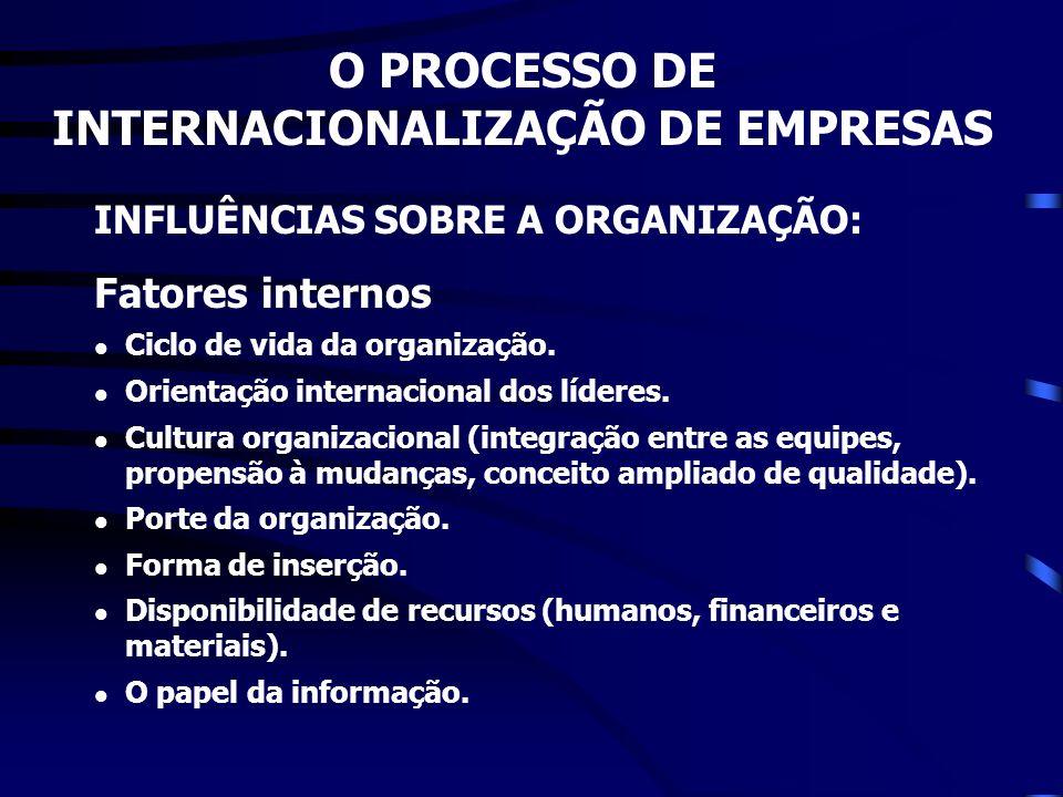 O PROCESSO DE INTERNACIONALIZAÇÃO DE EMPRESAS