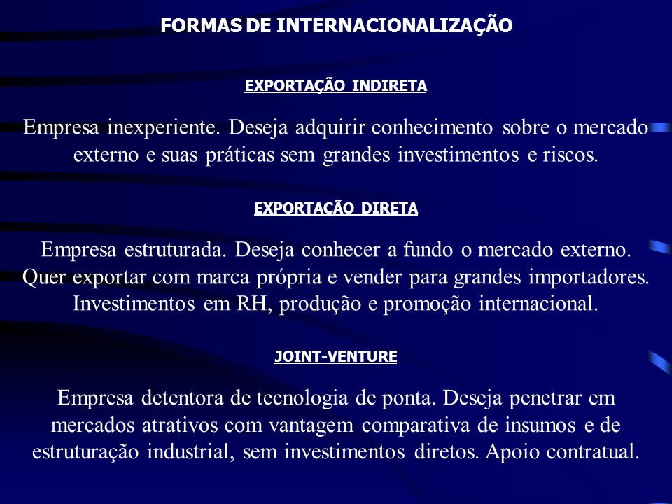 FORMAS DE INTERNACIONALIZAÇÃO