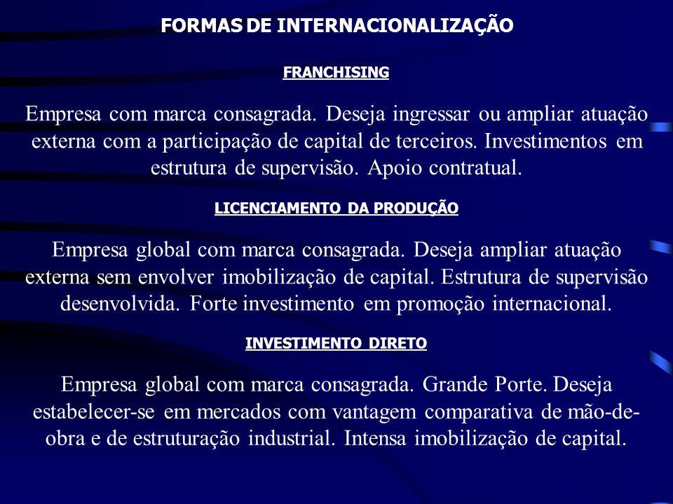 FORMAS DE INTERNACIONALIZAÇÃO LICENCIAMENTO DA PRODUÇÃO