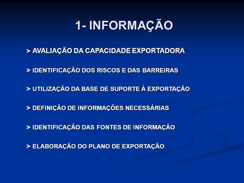 1- INFORMAÇÃO > AVALIAÇÃO DA CAPACIDADE EXPORTADORA