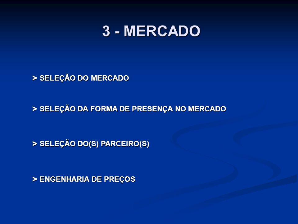 3 - MERCADO > SELEÇÃO DO MERCADO