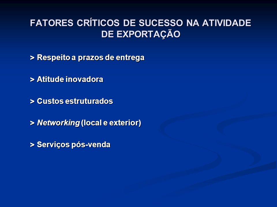 FATORES CRÍTICOS DE SUCESSO NA ATIVIDADE DE EXPORTAÇÃO