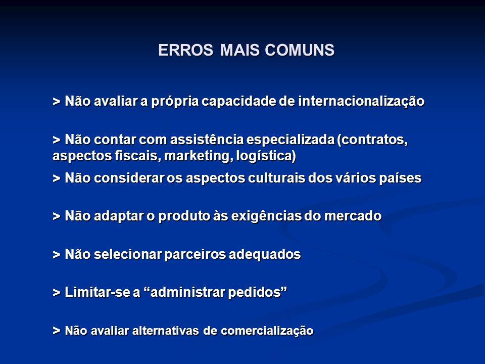 ERROS MAIS COMUNS > Não avaliar a própria capacidade de internacionalização.