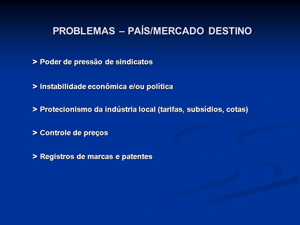 PROBLEMAS – PAÍS/MERCADO DESTINO