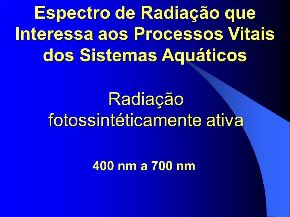 Radiação fotossintéticamente ativa