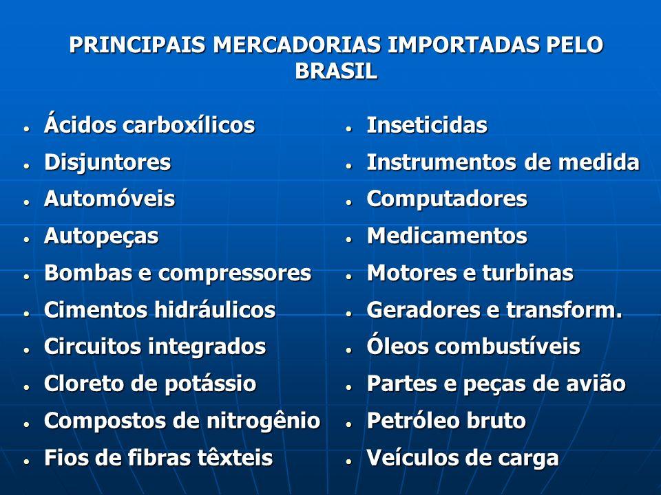 PRINCIPAIS MERCADORIAS IMPORTADAS PELO BRASIL