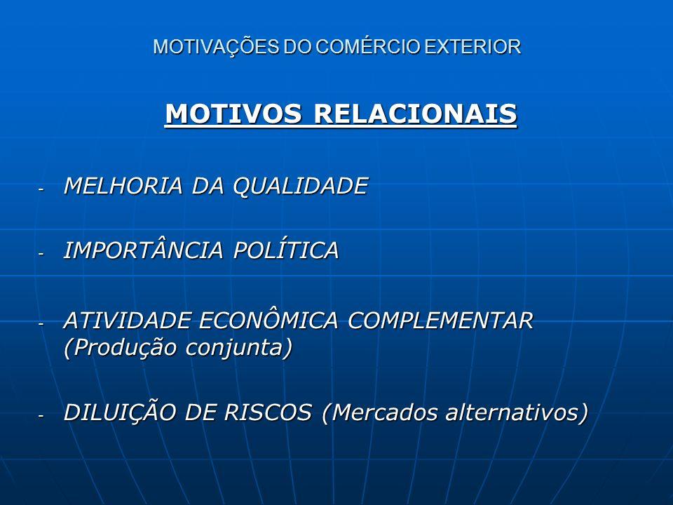 MOTIVAÇÕES DO COMÉRCIO EXTERIOR