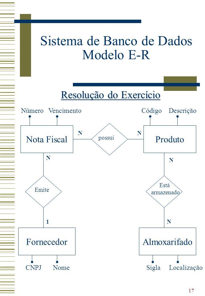 Sistema de Banco de Dados Modelo E-R