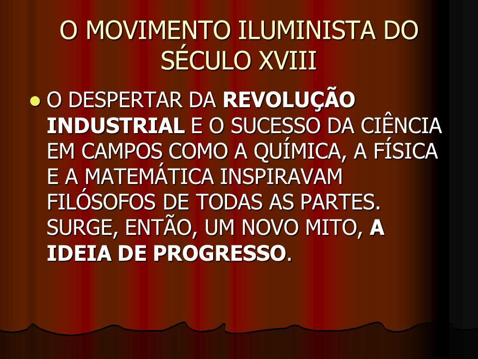 O MOVIMENTO ILUMINISTA DO SÉCULO XVIII