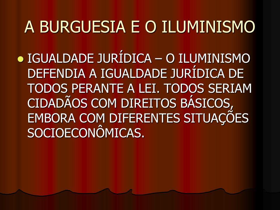 A BURGUESIA E O ILUMINISMO