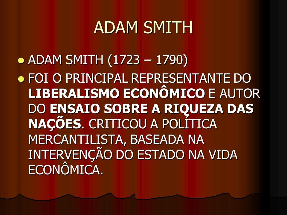 ADAM SMITH ADAM SMITH (1723 – 1790)