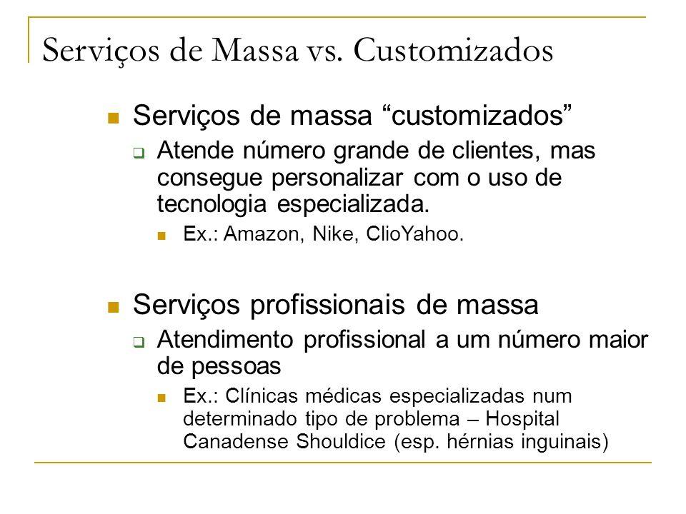 Serviços de Massa vs. Customizados