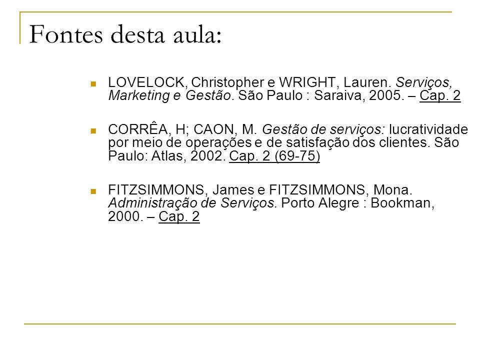 Fontes desta aula:LOVELOCK, Christopher e WRIGHT, Lauren. Serviços, Marketing e Gestão. São Paulo : Saraiva, 2005. – Cap. 2.