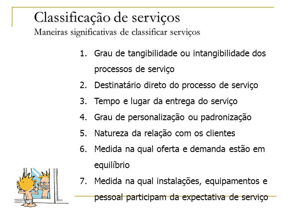 Classificação de serviços Maneiras significativas de classificar serviços