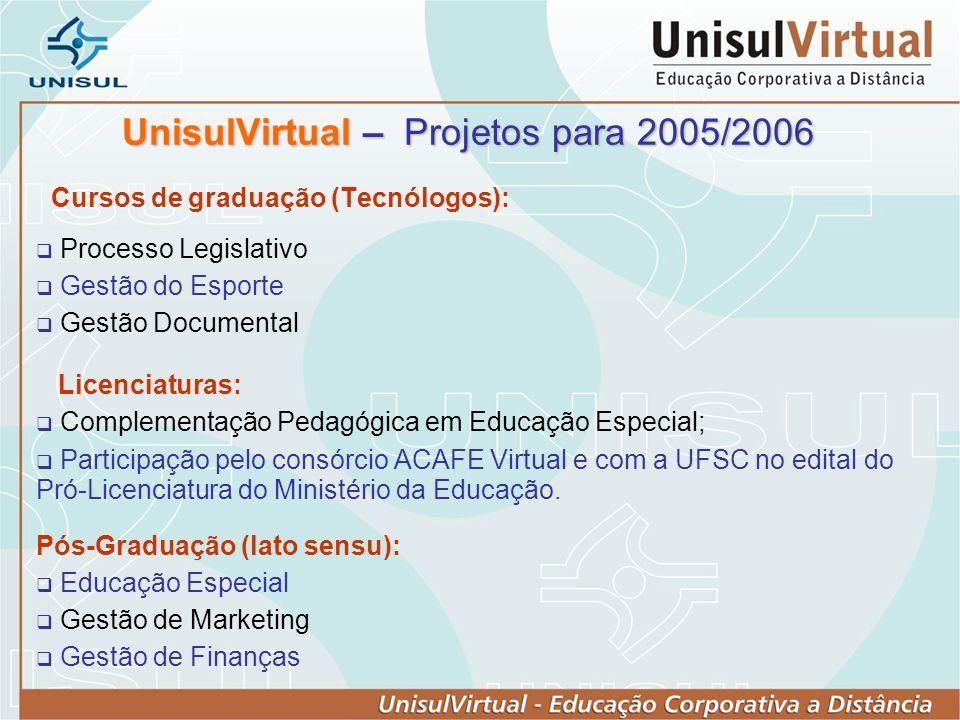 UnisulVirtual – Projetos para 2005/2006