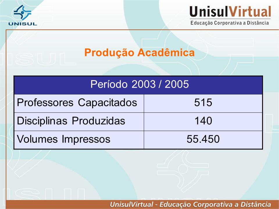 Produção AcadêmicaPeríodo 2003 / 2005. Professores Capacitados. 515. Disciplinas Produzidas. 140. Volumes Impressos.