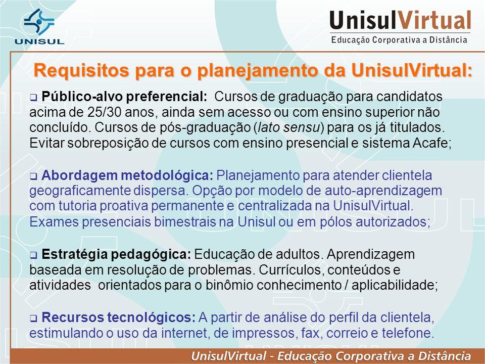 Requisitos para o planejamento da UnisulVirtual: