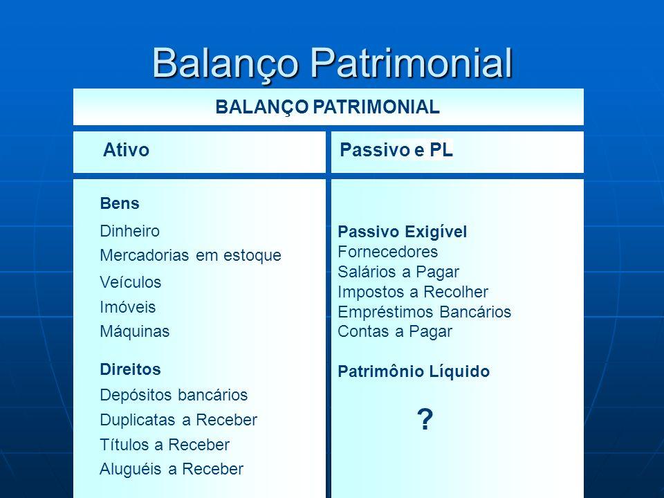 Balanço Patrimonial Passivo e PL Ativo BALANÇO PATRIMONIAL