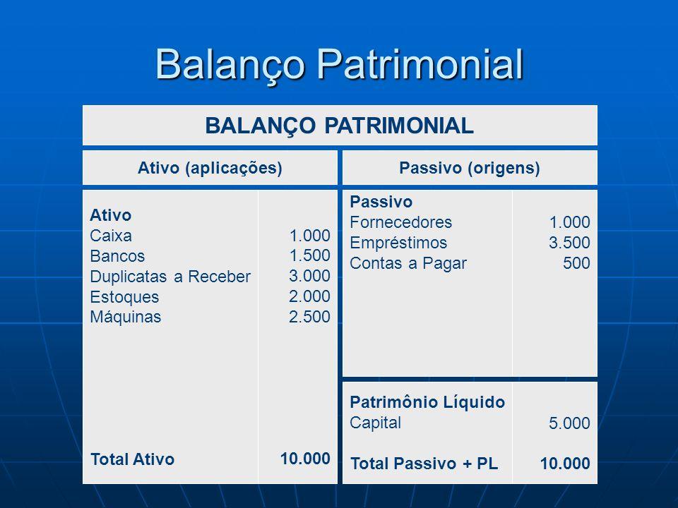 Balanço Patrimonial BALANÇO PATRIMONIAL Ativo Caixa Bancos