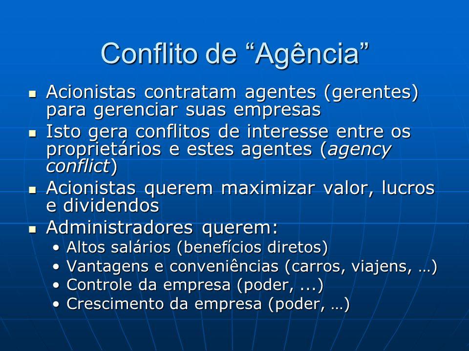 Conflito de Agência Acionistas contratam agentes (gerentes) para gerenciar suas empresas.