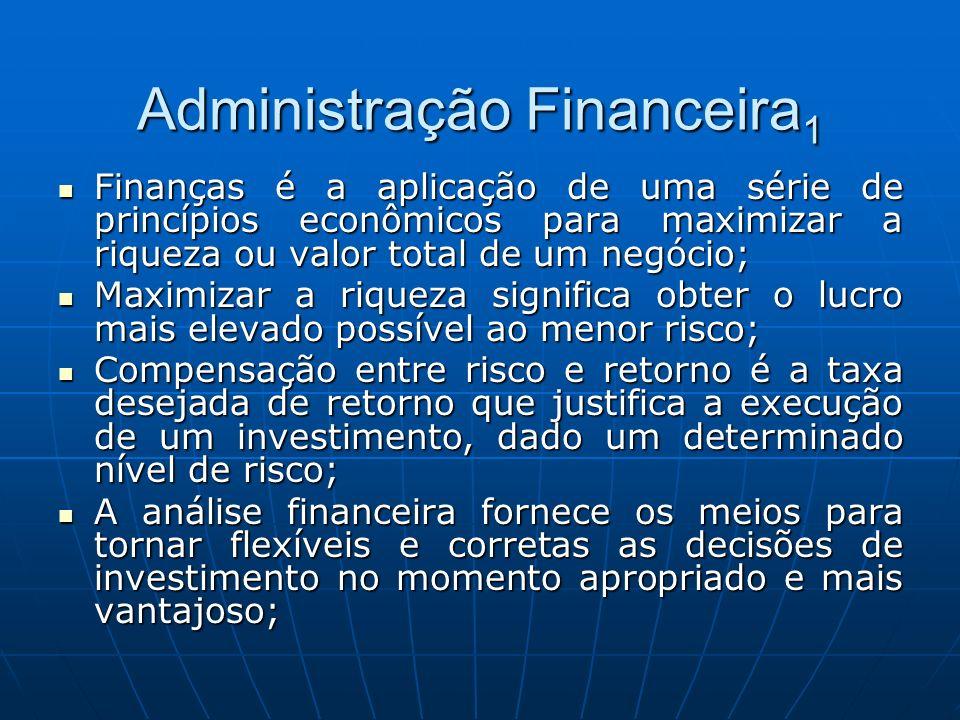 Administração Financeira1