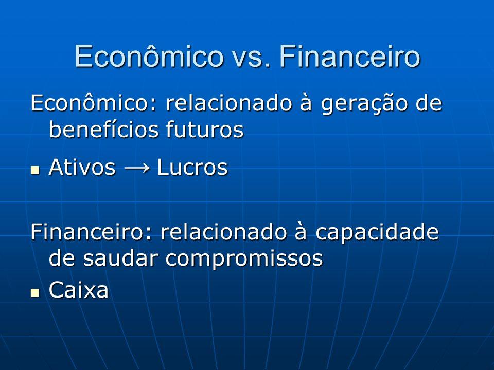 Econômico vs. Financeiro