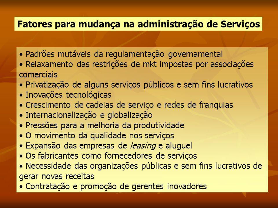 Fatores para mudança na administração de Serviços