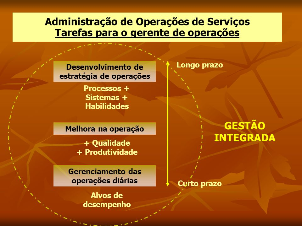 Administração de Operações de Serviços Tarefas para o gerente de operações