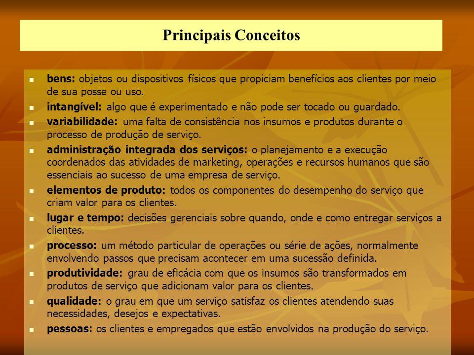 Principais Conceitos bens: objetos ou dispositivos físicos que propiciam benefícios aos clientes por meio de sua posse ou uso.