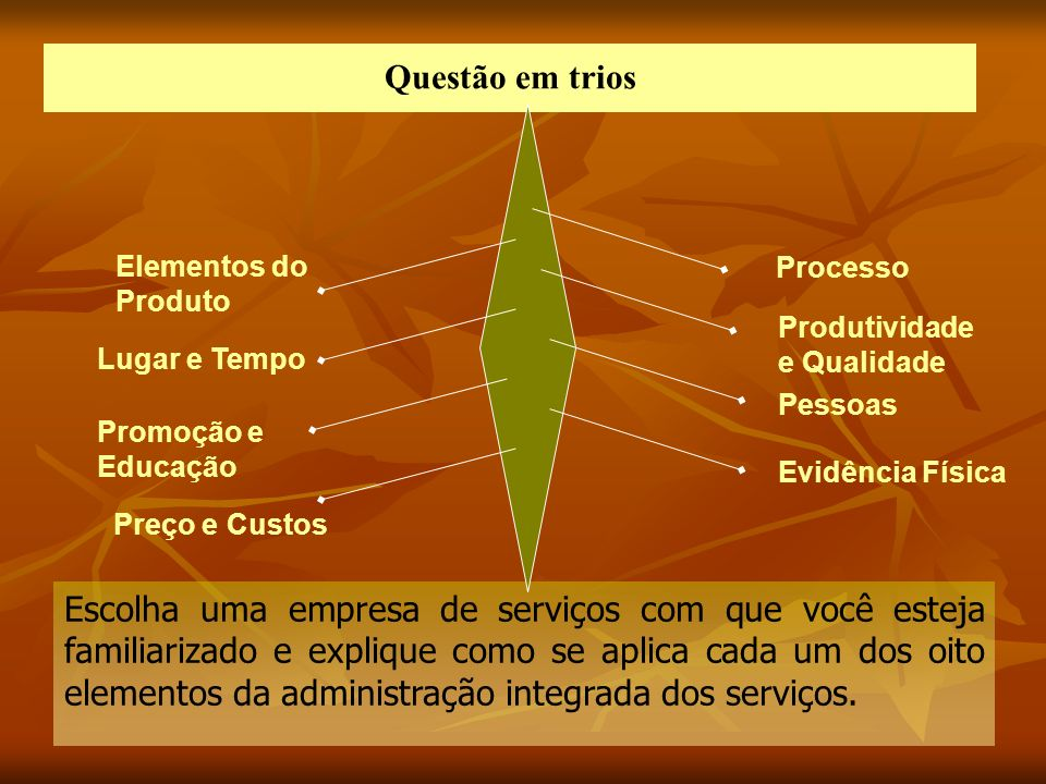 Questão em trios Processo. Produtividade e Qualidade. Pessoas. Evidência Física. Elementos do Produto.